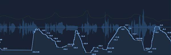 6.音量的自動記錄 - Automation 將聲音的音量平均化